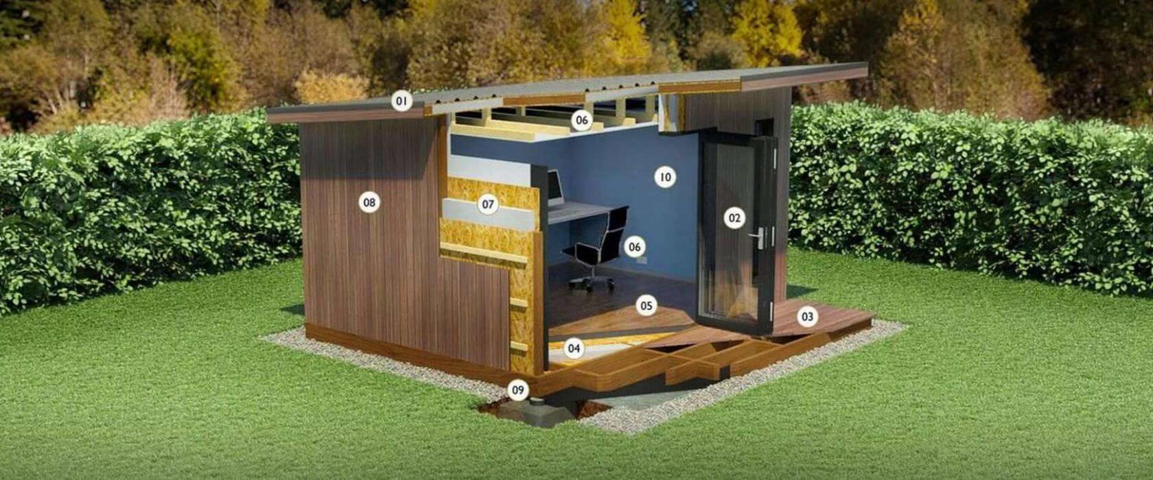 Garden room specification bridge timber garden rooms for Green garden rooms